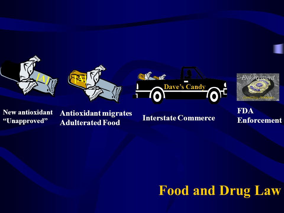 Food and Drug Law [A] [A] FDA Enforcement Antioxidant migrates